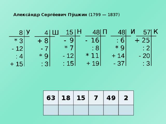 Алекса́ндр Серге́евич Пу́шкин (1799 — 1837) Н И К П У Ш 63 18 15 7 49 2