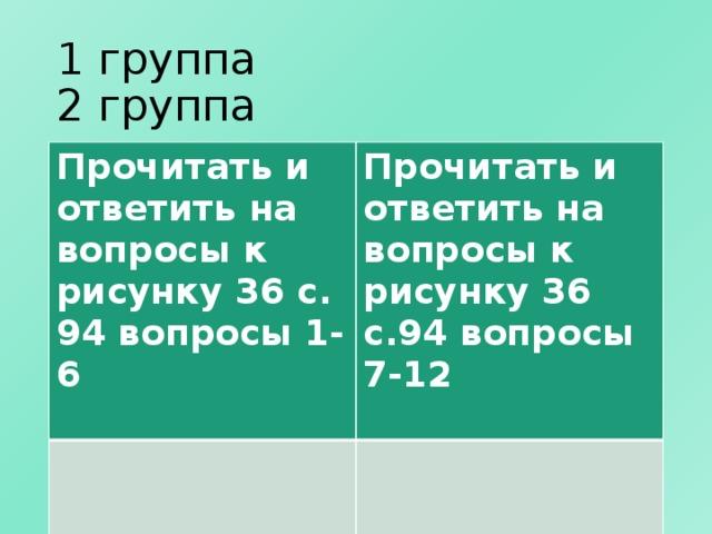 1 группа 2 группа Прочитать и ответить на вопросы к рисунку 36 с. 94 вопросы 1-6  Прочитать и ответить на вопросы к рисунку 36 с.94 вопросы 7-12