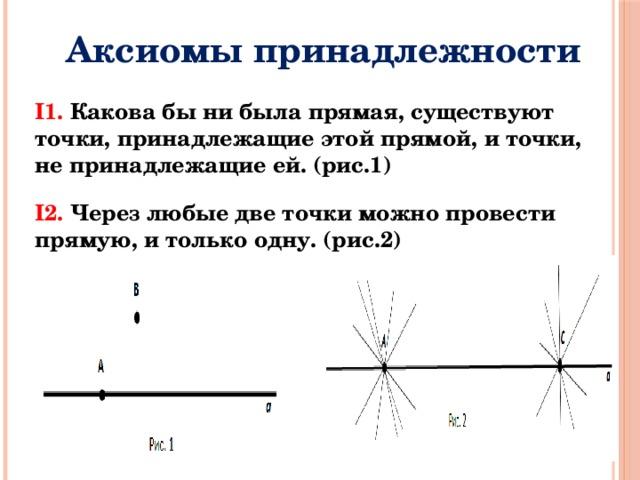 Аксиомы принадлежности I1. Какова бы ни была прямая, существуют точки, принадлежащие этой прямой, и точки, не принадлежащие ей. (рис.1) I2. Через любые две точки можно провести прямую, и только одну. (рис.2)
