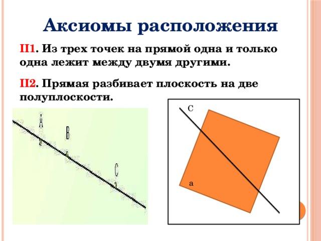 Аксиомы расположения II1 .Из трех точек на прямой одна и только одна лежит между двумя другими. II2 .Прямая разбивает плоскость на две полуплоскости. С а