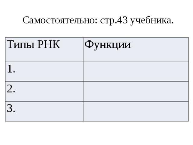 Самостоятельно: стр.43 учебника. Типы РНК Функции 1. 2. 3.