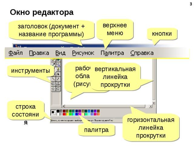 2 Окно редактора верхнее меню заголовок (документ + название программы) кнопки рабочая область (рисунок) вертикальная линейка прокрутки инструменты строка состояния горизонтальная линейка прокрутки палитра