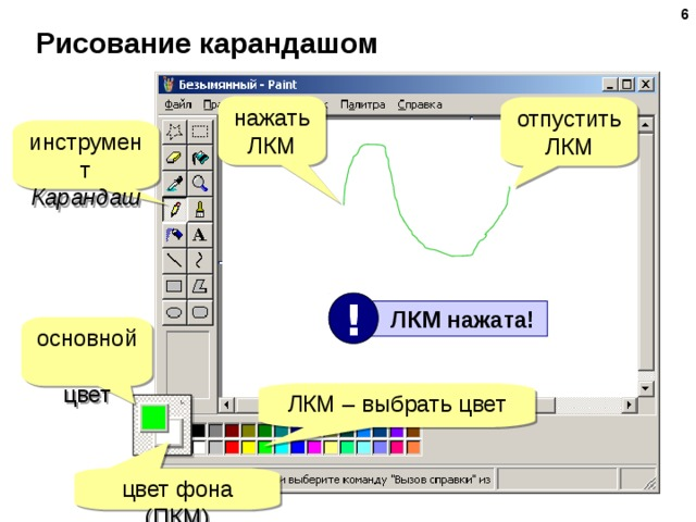 Рисование карандашом нажать ЛКМ отпустить ЛКМ инструмент Карандаш !  ЛКМ нажата! основной  цвет ЛКМ – выбрать цвет цвет фона (ПКМ)