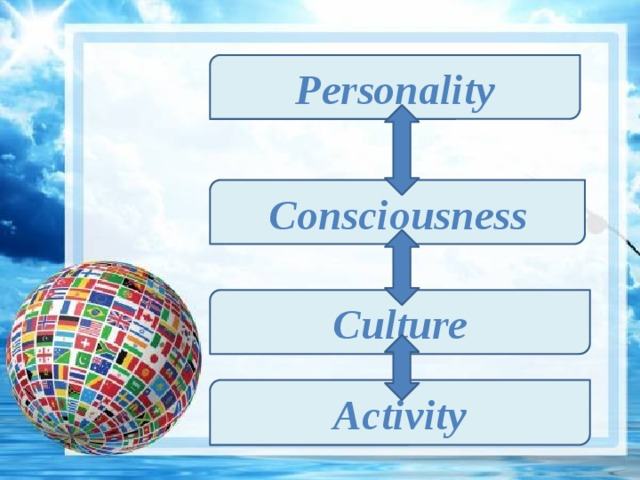 Personality Consciousness Culture Activity