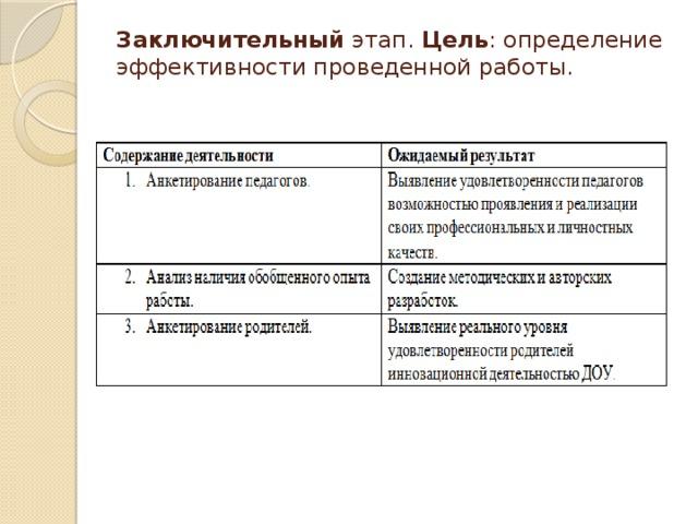 Заключительный этап. Цель : определение эффективности проведенной работы.
