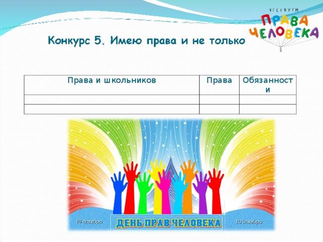 Права и школьников Права Обязанности