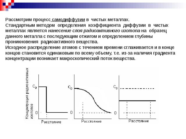 Рассмотрим процесс самодиффузии в чистых металлах. Стандартным методом определения коэффициента диффузии в чистых металлах является нанесение слоя радиоактивного изотопа на образец данного металла с последующим отжигом и определением глубины проникновения радиоактивного вещества. Исходное распределение атомов с течением времени сглаживается и в конце концов становится одинаковым по всему объему, т.е. из-за наличия градиента концентрации возникает макроскопический поток вещества.