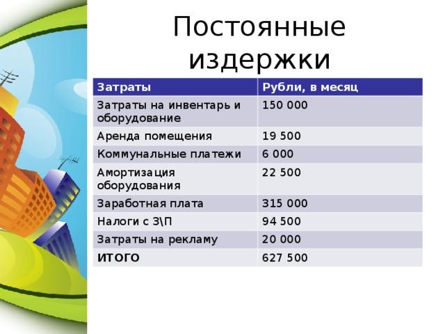 Постоянные издержки Затраты Рубли, в месяц Затраты на инвентарь и оборудование 150 000 Аренда помещения 19 500 Коммунальные платежи 6 000 Амортизация оборудования 22 500 Заработная плата 315 000 Налоги с З\П 94 500 Затраты на рекламу 20 000 ИТОГО 627 500