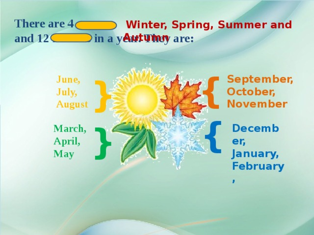 There are 4 seasons and 12 months in a year. They are:  Winter, Spring, Summer and Autumn  } September, June, October, July, August November } } } March, December, April, January, May February,