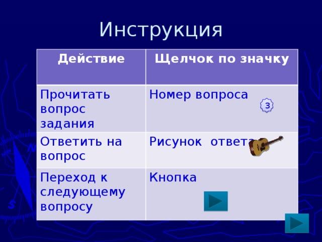 Инструкция Действие Щелчок по значку Прочитать вопрос задания Номер вопроса Ответить на вопрос Рисунок ответа Переход к следующему вопросу Кнопка 3