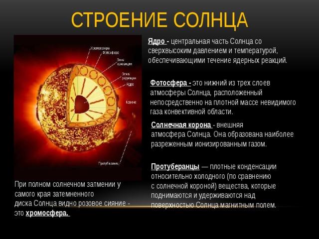 Строение солнца Ядро - центральная частьСолнцасо сверхвысоким давлением и температурой, обеспечивающими течение ядерных реакций. Фотосфера-  это нижний из трех слоев атмосферыСолнца, расположенный непосредственно на плотной массе невидимого газа конвективной области. Солнечная корона - внешняя атмосфераСолнца. Она образована наиболее разреженным ионизированным газом. Протуберанцы — плотные конденсации относительно холодного (по сравнению ссолнечной короной) вещества, которые поднимаются и удерживаются над поверхностьюСолнца магнитным полем. При полном солнечном затмении у самого края затемненного дискаСолнцавидно розовое сияние - это хромосфера.