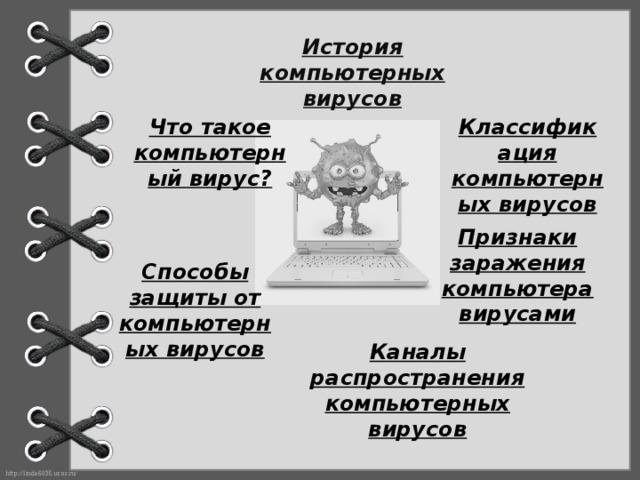 История компьютерных вирусов Что такое компьютерный вирус? Классификация компьютерных вирусов Признаки заражения компьютера вирусами Способы защиты от компьютерных вирусов Каналы распространения компьютерных вирусов