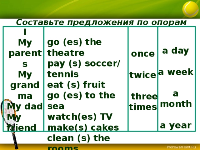 Составьте предложения по опорам I My parents My grandma My dad My friend go (es) the theatre pay (s) soccer/ tennis eat (s) fruit go (es) to the sea watch(es) TV make(s) cakes clean (s) the rooms wash(es) the car a day  a week  a month  a year once  twice   three times