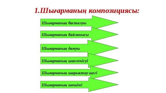 1.Шығарманың композициясы: Шығарманың басталуы Шығарманың байланысы  Шығарманың дамуы  Шығарманың шиеленісуі  Шығарманың шарықтау шегі Шығарманың шешімі