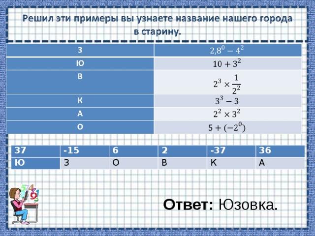 37 Ю -15 6 З 2 О -37 В К 36 А Ответ: Юзовка.