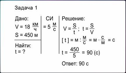 Решение задачи по физике скорость задачи на дугу решение