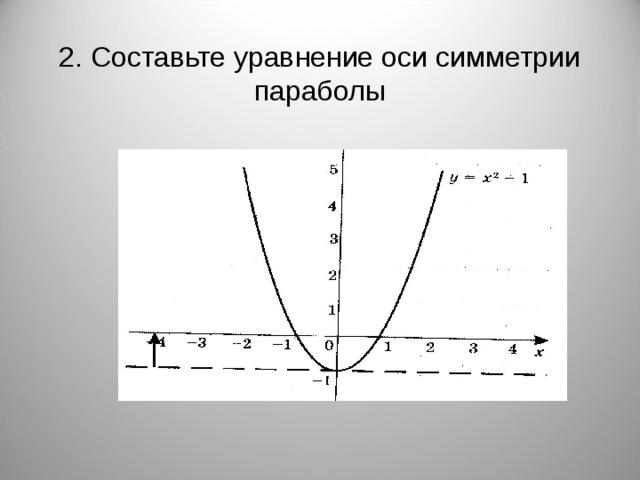 2. Составьте уравнение оси симметрии параболы