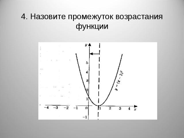 4. Назовите промежуток возрастания функции