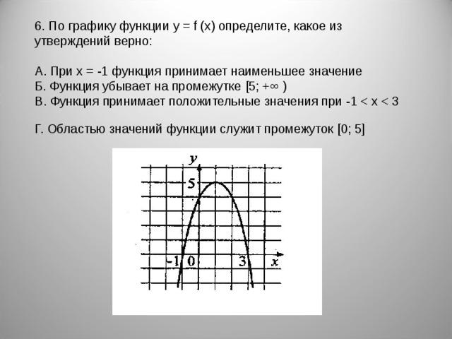 6. По графику функции y = f (x) определите, какое из утверждений верно:   А. При х = -1 функция принимает наименьшее значение  Б. Функция убывает на промежутке  [5; +∞ )  В. Функция принимает положительные значения при -1 < x < 3   Г. Областью значений функции служит промежуток [0; 5]