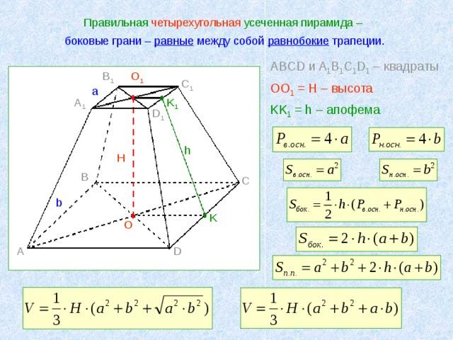Правильная четырехугольная усеченная пирамида – боковые грани – равные между собой равнобокие трапеции. ABCD и A 1 B 1 C 1 D 1 – квадраты OO 1 = H – высота KK 1 = h – апофема B 1 O 1 C 1 a K 1 A 1 D 1 h H B C b K O A D