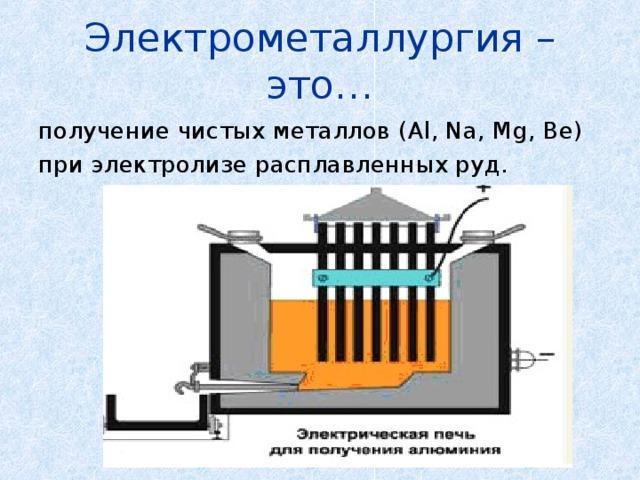 Электрометаллургия – это… получение чистых металлов ( Al , Na , Mg , Be ) при электролизе расплавленных руд.