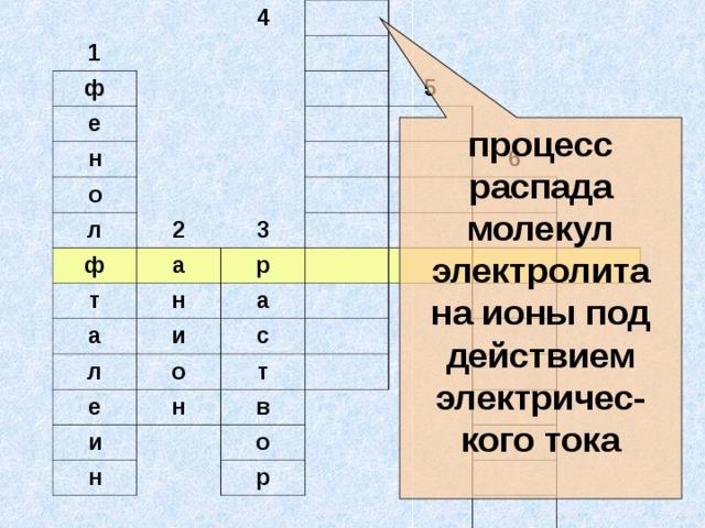 1 4 ф е н о л 5 ф 2 т 3 а а н р 6 л а и е с о и т н в н о р процесс распада молекул электролита на ионы под действием электричес-кого тока