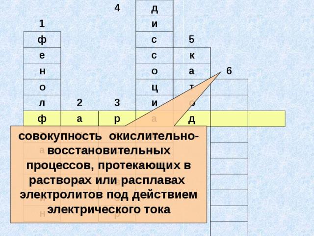 1 4 ф е д н и о с л с 5 ф 2 о к т 3 а а ц р н а т и 6 л а и о а е о с ц д и т н и в н я о р совокупность окислительно-восстановительных процессов, протекающих в растворах или расплавах электролитов под действием электрического тока