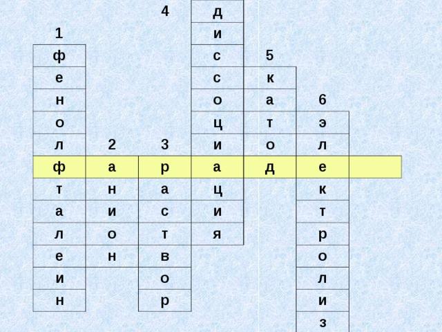 1 4 ф е д н и о с л с 5 ф 2 к о т 3 а а ц н р а т и 6 л и а о а э е о с д ц л и н т и е в н я к о т р р о л и з