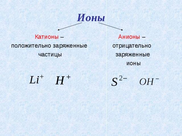 Ионы Катионы – Анионы – положительно заряженные  частицы отрицательно заряженные  ионы