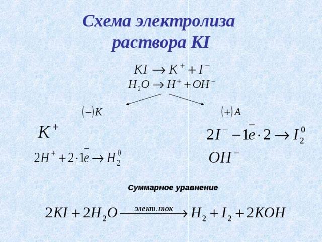 Схема электролиза  раствора KI Суммарное уравнение