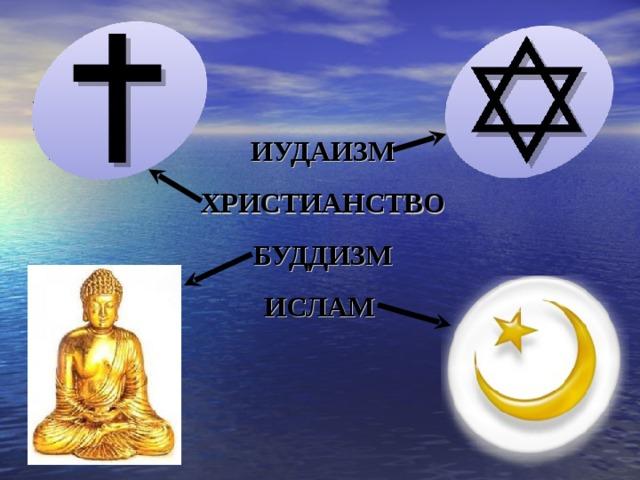ИУДАИЗМ ХРИСТИАНСТВО БУДДИЗМ ИСЛАМ