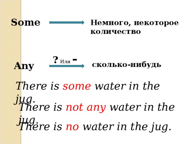 Some  Немного, некоторое количество   ?  Или - Any  сколько-нибудь There is some water in the jug. There is not any water in the jug. There is no water in the jug. 6