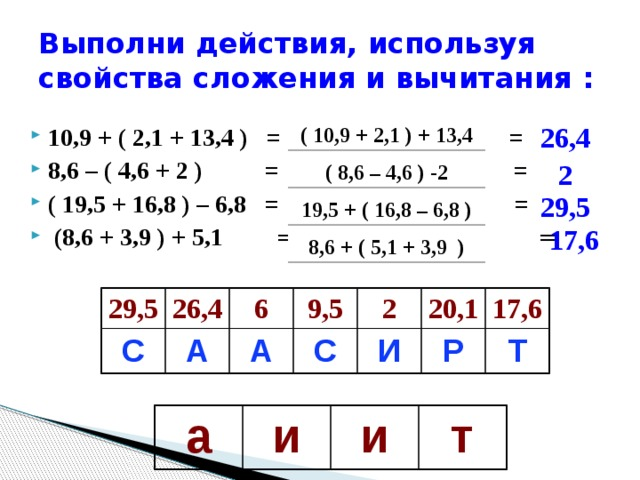 Выполни действия, используя свойства сложения и вычитания : ( 10,9 + 2,1 ) + 13,4 26,4 10,9 + ( 2,1 + 13,4 ) = = 8,6 – ( 4,6 + 2 ) = = ( 19,5 + 16,8 ) – 6,8 = =  (8,6 + 3,9 ) + 5,1  =  = ( 8,6 – 4,6 ) -2 2 29,5 19,5 + ( 16,8 – 6,8 ) 17,6 8,6 + ( 5,1 + 3,9 ) 29,5 С 26,4 А 6 9,5 А С 2 И 20,1 17,6 Р Т а и и т