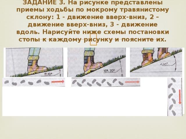 ЗАДАНИЕ 3 . На рисунке представлены приемы ходьбы по мокрому травянистому склону: 1 - движение вверх-вниз, 2 – движение вверх-вниз, 3 - движение вдоль. Нарисуйте ниже схемы постановки стопы к каждому рисунку и поясните их.
