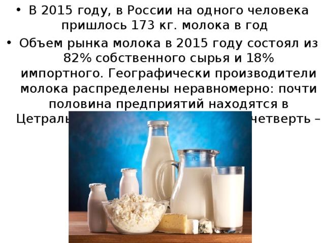 В 2015 году, в России на одного человека пришлось 173 кг. молока в год Объем рынка молока в 2015 году состоял из 82% собственного сырья и 18% импортного.Географически производители молока распределены неравномерно: почти половина предприятий находятся в Цетральном федеральном округе, четверть – в Приволжском ФО.