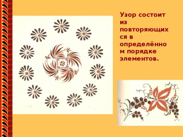 Узор состоит из повторяющихся в определённом порядке элементов. Вставка рисунка