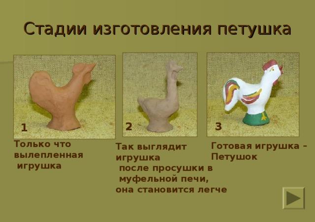 Стадии изготовления петушка 2 3 1 Только что вылепленная  игрушка Готовая игрушка – Петушок Так выглядит игрушка  после просушки в  муфельной печи, она становится легче