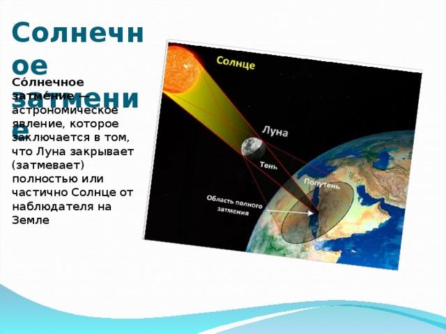 Солнечное затмение Со́лнечное  затме́ние — астрономическое явление, которое заключается в том, что Луна закрывает (затмевает) полностью или частично Солнце от наблюдателя на Земле