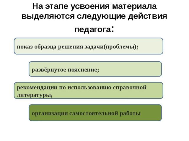 На этапе усвоения материала выделяются следующие действия педагога : показ образца решения задачи(проблемы); развёрнутое пояснение; рекомендации по использованию справочной литературы ; организация самостоятельной работы