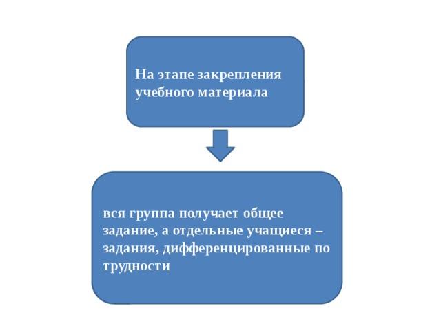 На этапе закрепления учебного материала вся группа получает общее задание, а отдельные учащиеся – задания, дифференцированные по трудности