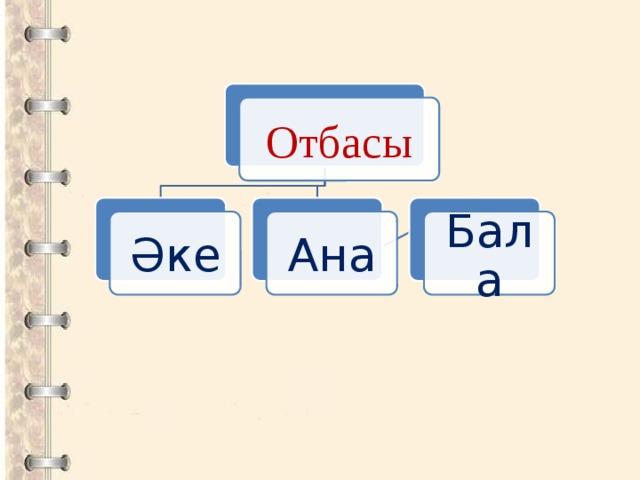 Отбасы Әке Ана Бала