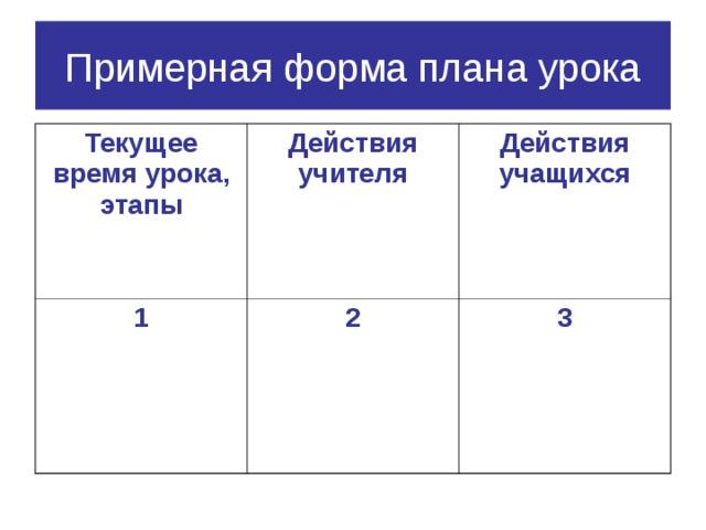 Примерная форма плана урока Текущее время урока, этапы Действия учителя 1 Действия учащихся 2 3