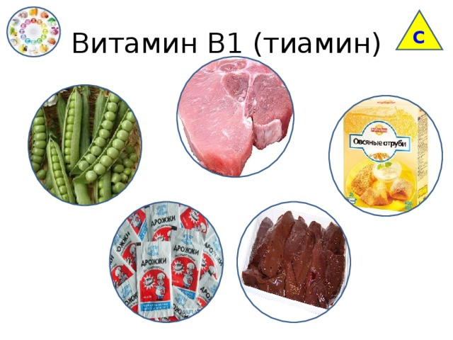 С Витамин В1 (тиамин)