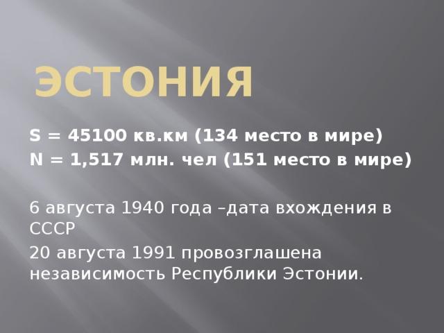 Эстония S = 45100 кв.км (134 место в мире) N = 1,517 млн. чел (151 место в мире) 6 августа 1940 года –дата вхождения в СССР 20 августа 1991 провозглашена независимость Республики Эстонии.