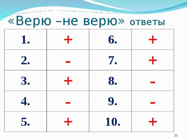 «Верю –не верю» ответы 1. + 2. 6. - 3. 4. + 7. + 5. - 8. + - 9. + - 10. +