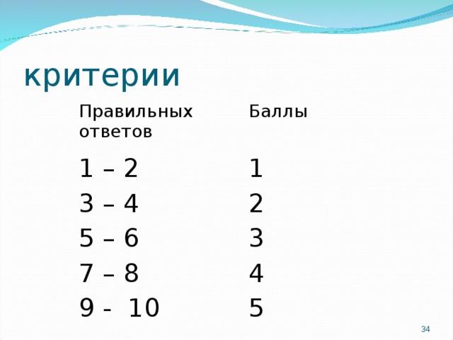 критерии Правильных ответов Баллы 1 – 2 1 3 – 4 2 5 – 6 3 7 – 8 4 9 - 10 5