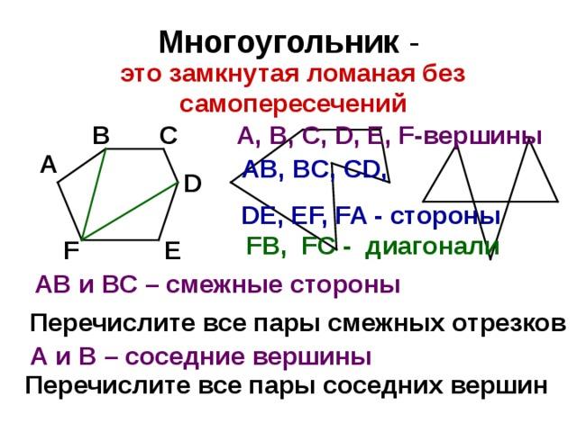 Многоугольник - это замкнутая ломаная без самопересечений С A, B, C, D, E, F -вершины В А AB, BC, CD, DE, EF, FA - стороны D FB, FC - диагонали F Е АВ и ВС – смежные стороны Перечислите все пары смежных отрезков А и В – соседние вершины Перечислите все пары соседних вершин