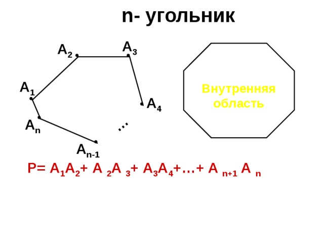 n - угольник … А 3 А 2 А 1 Внутренняя область А 4 А n А n- 1 P = А 1 А 2 + А 2 А 3 + А 3 А 4 +…+ А  n+1 А n