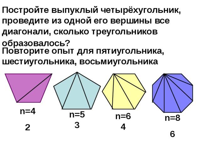 Постройте выпуклый четырёхугольник, проведите из одной его вершины все диагонали, сколько треугольников образовалось?  Повторите опыт для пятиугольника, шестиугольника, восьмиугольника   n=4 2 n=5 3 n=6 4 n=8 6