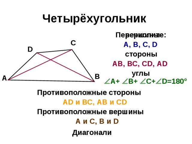 Четырёхугольник  Перечислите: вершины С А, В, С, D D стороны АВ, ВС, С D , А D углы В А  А+  В+  С+  D =180  Противоположные стороны А D и ВС, АВ и CD Противоположные вершины  А и С, В и D Диагонали